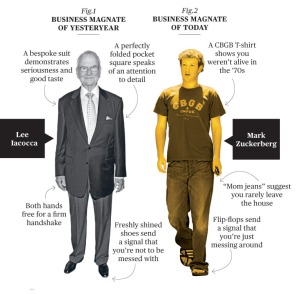 Boomers vs Millennials
